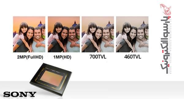 دوربین مداربسته با کیفیت های مختلف